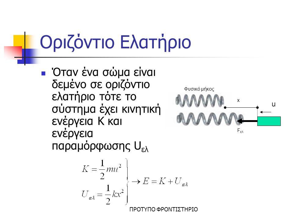 Οριζόντιο Ελατήριο Όταν ένα σώμα είναι δεμένο σε οριζόντιο ελατήριο τότε το σύστημα έχει κινητική ενέργεια Κ και ενέργεια παραμόρφωσης Uελ.