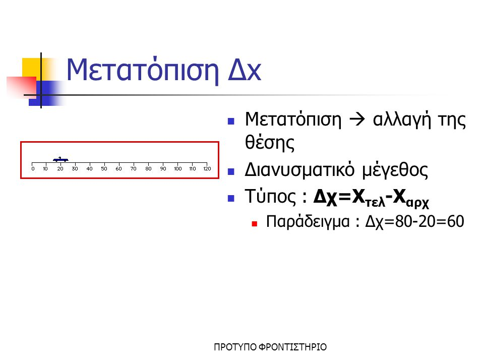 Μετατόπιση Δx Μετατόπιση  αλλαγή της θέσης Διανυσματικό μέγεθος