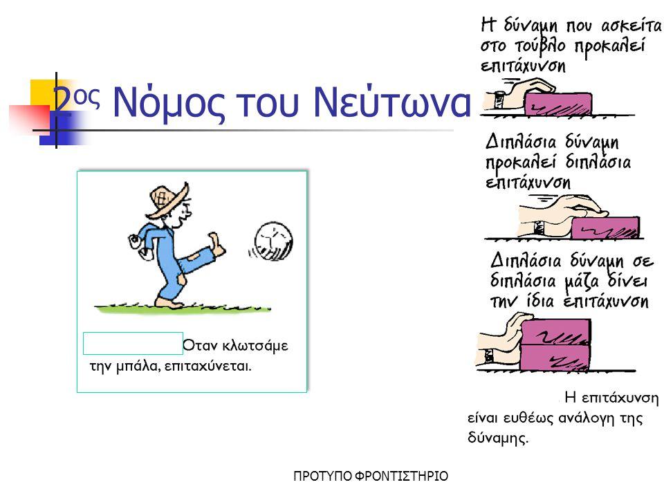 2ος Νόμος του Νεύτωνα ΠΡΟΤΥΠΟ ΦΡΟΝΤΙΣΤΗΡΙΟ
