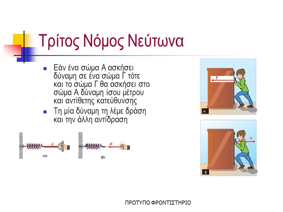 Τρίτος Νόμος Νεύτωνα