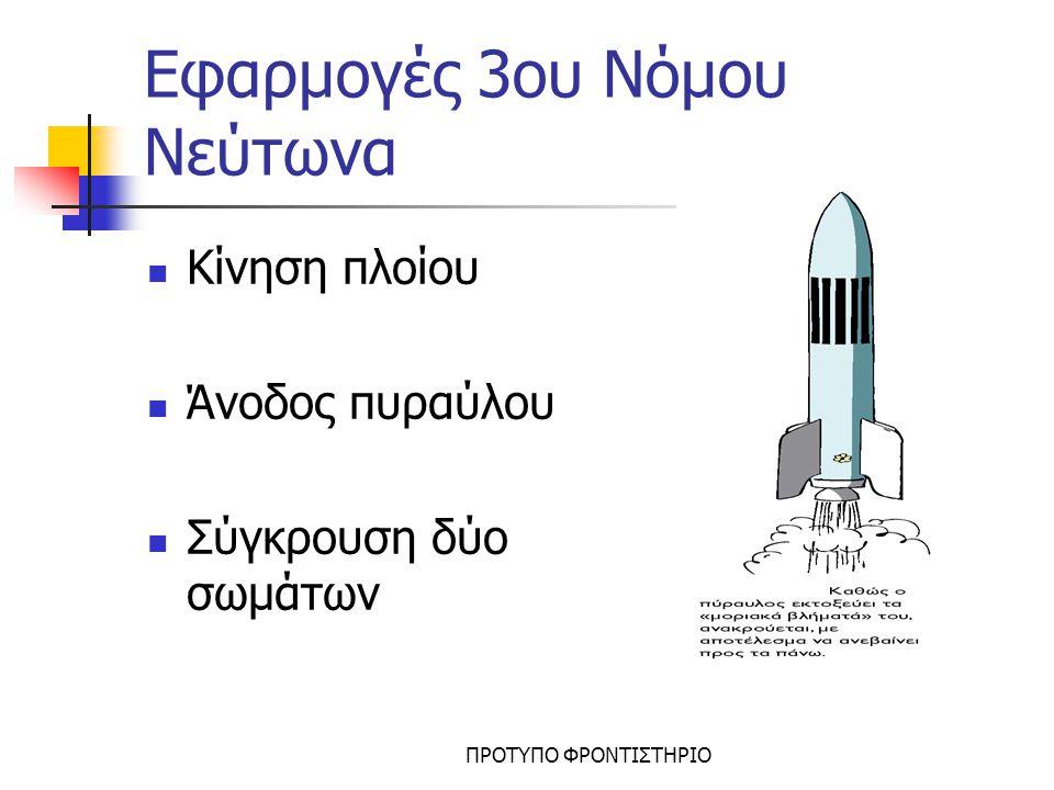 Εφαρμογές 3ου Νόμου Νεύτωνα