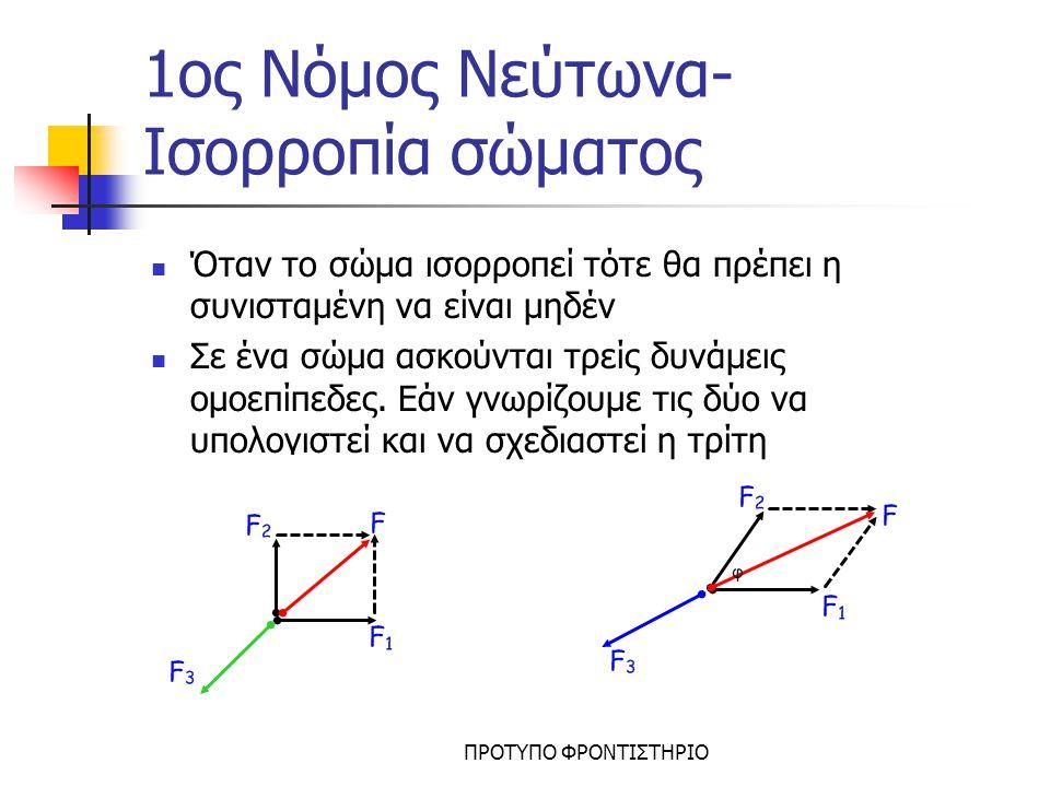 1ος Νόμος Νεύτωνα- Ισορροπία σώματος