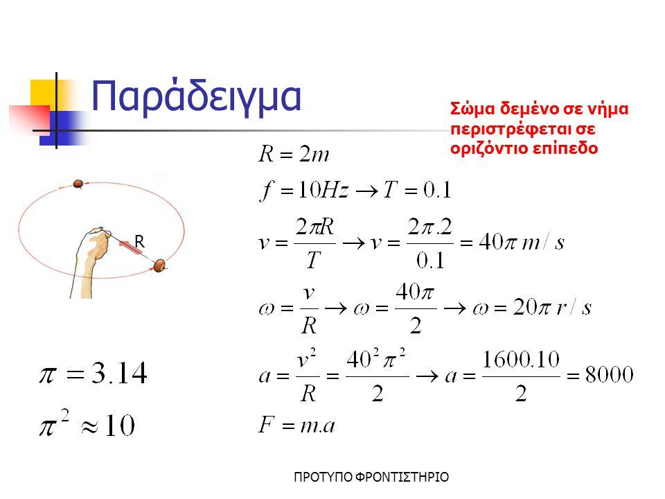 Παράδειγμα Σώμα δεμένο σε νήμα περιστρέφεται σε οριζόντιο επίπεδο R