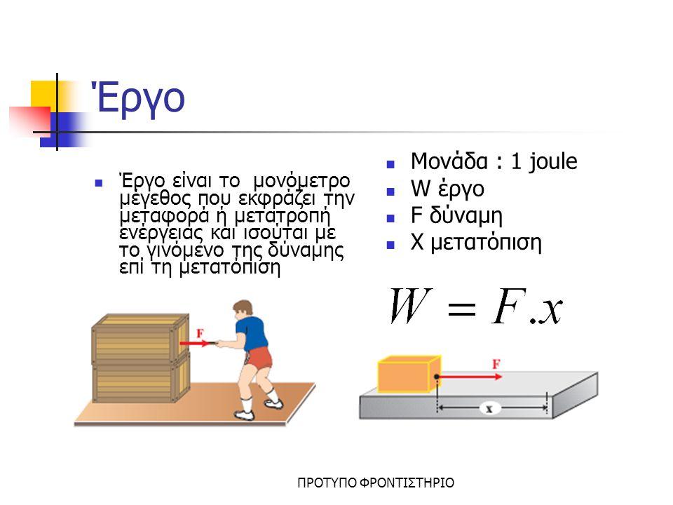 Έργο Μονάδα : 1 joule W έργο F δύναμη X μετατόπιση