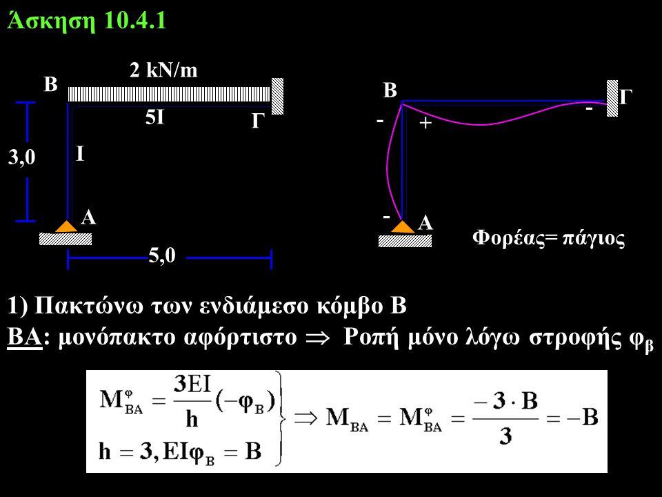 1) Πακτώνω των ενδιάμεσο κόμβο Β