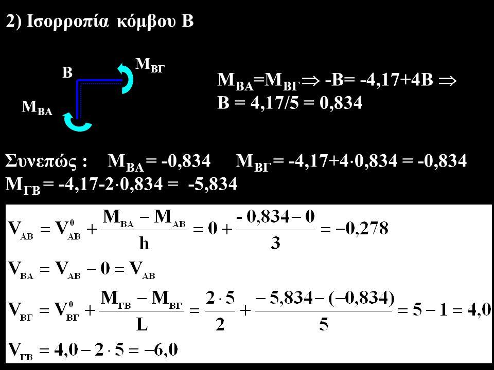 2) Ισορροπία κόμβου Β ΜΒΑ=ΜΒΓ  -Β= -4,17+4Β  Β = 4,17/5 = 0,834