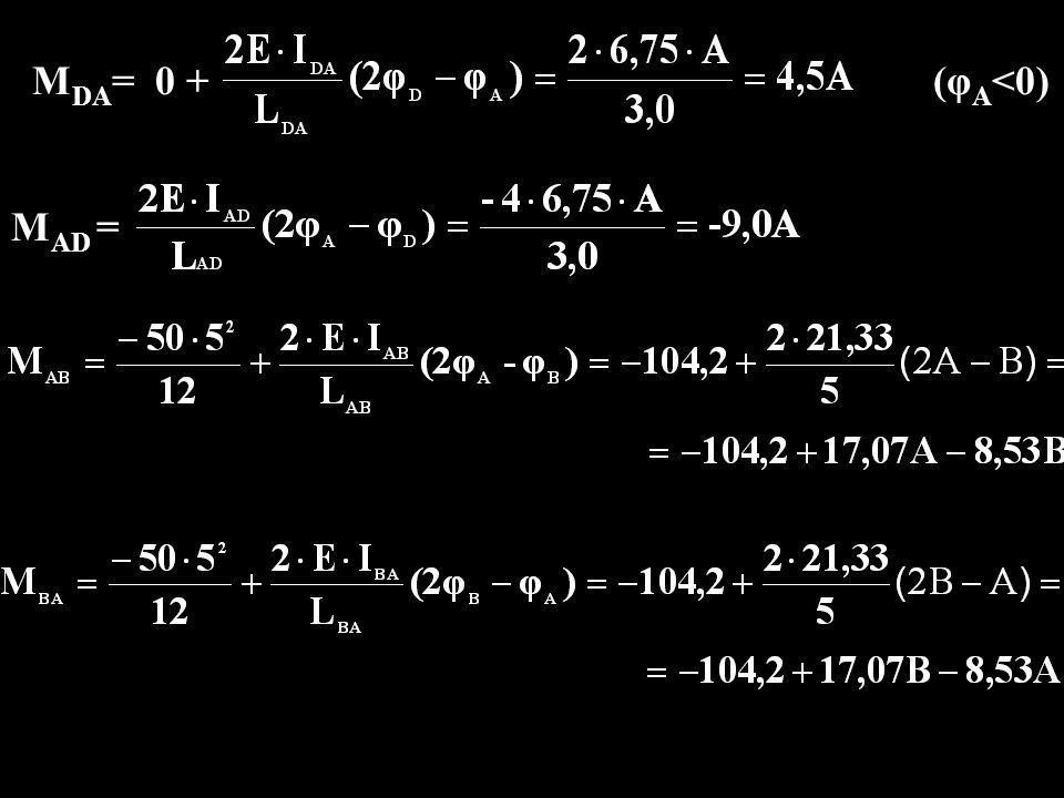ΜDA= 0 + (φΑ<0) ΜAD = 0 +