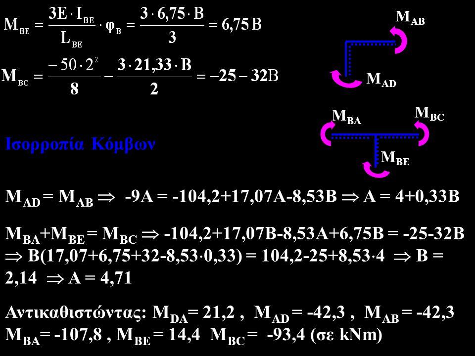MAD = MAB  -9A = -104,2+17,07A-8,53B  A = 4+0,33B