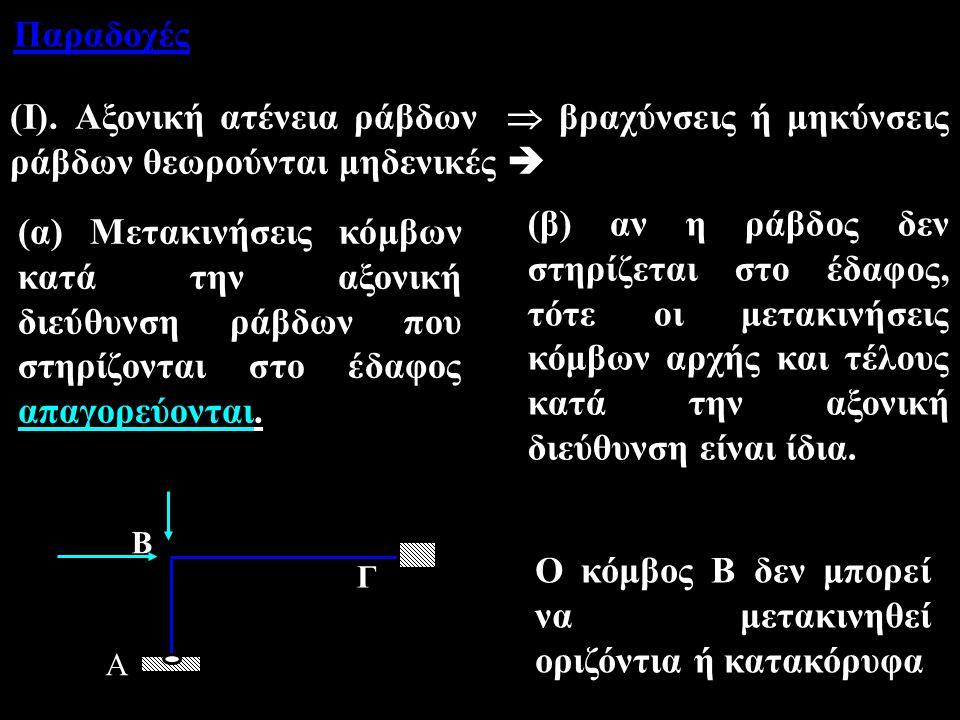 Ο κόμβος Β δεν μπορεί να μετακινηθεί οριζόντια ή κατακόρυφα