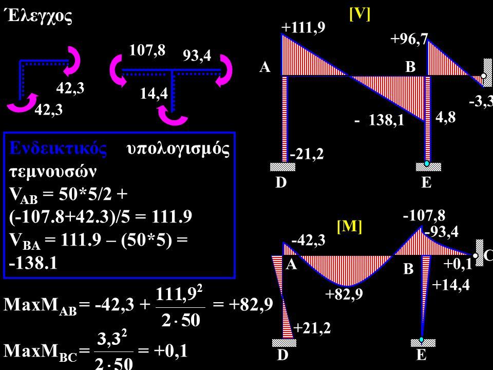 Ενδεικτικός υπολογισμός τεμνουσών VAB = 50*5/2 +