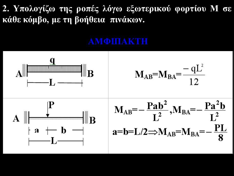 2. Υπολογίζω της ροπές λόγω εξωτερικού φορτίου Μ σε κάθε κόμβο, με τη βοήθεια πινάκων.