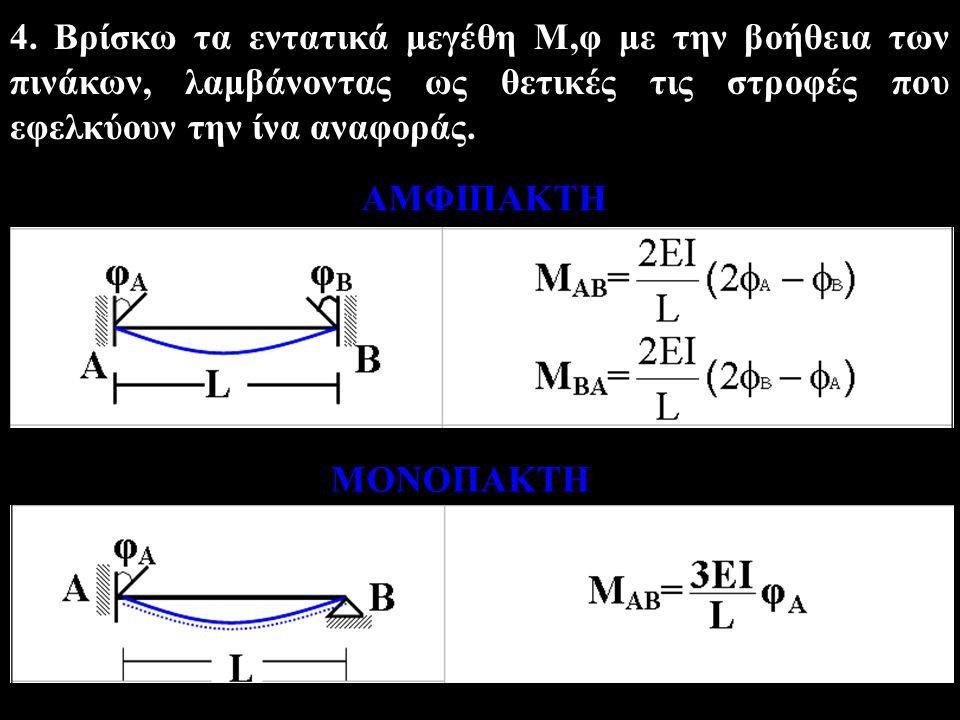 4. Βρίσκω τα εντατικά μεγέθη Μ,φ με την βοήθεια των πινάκων, λαμβάνοντας ως θετικές τις στροφές που εφελκύουν την ίνα αναφοράς.