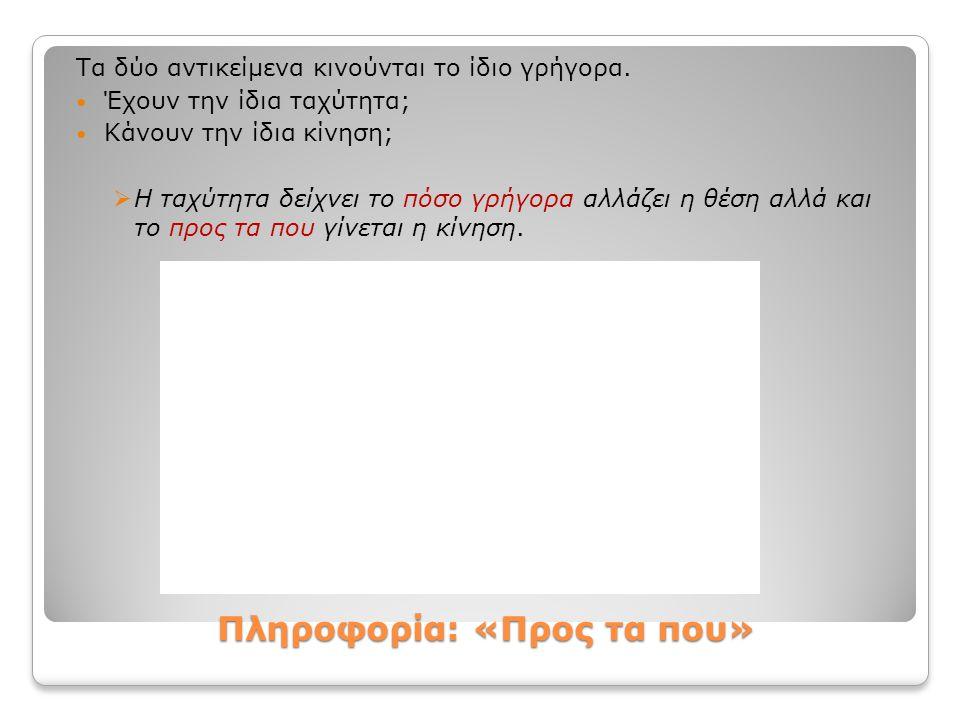 Πληροφορία: «Προς τα που»