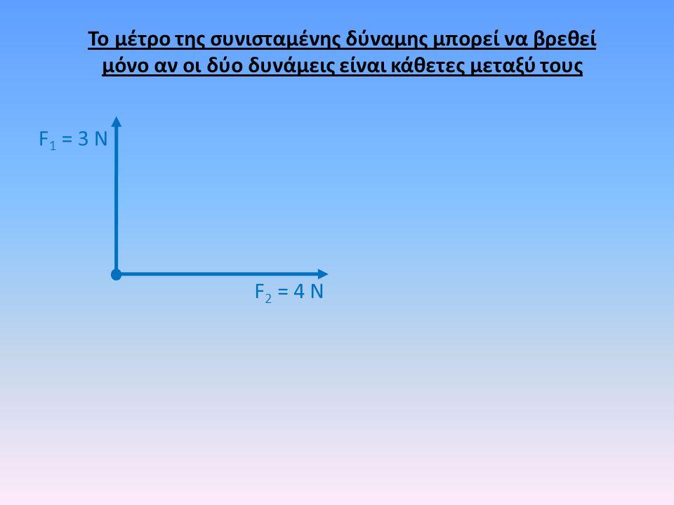 Το μέτρο της συνισταμένης δύναμης μπορεί να βρεθεί μόνο αν οι δύο δυνάμεις είναι κάθετες μεταξύ τους