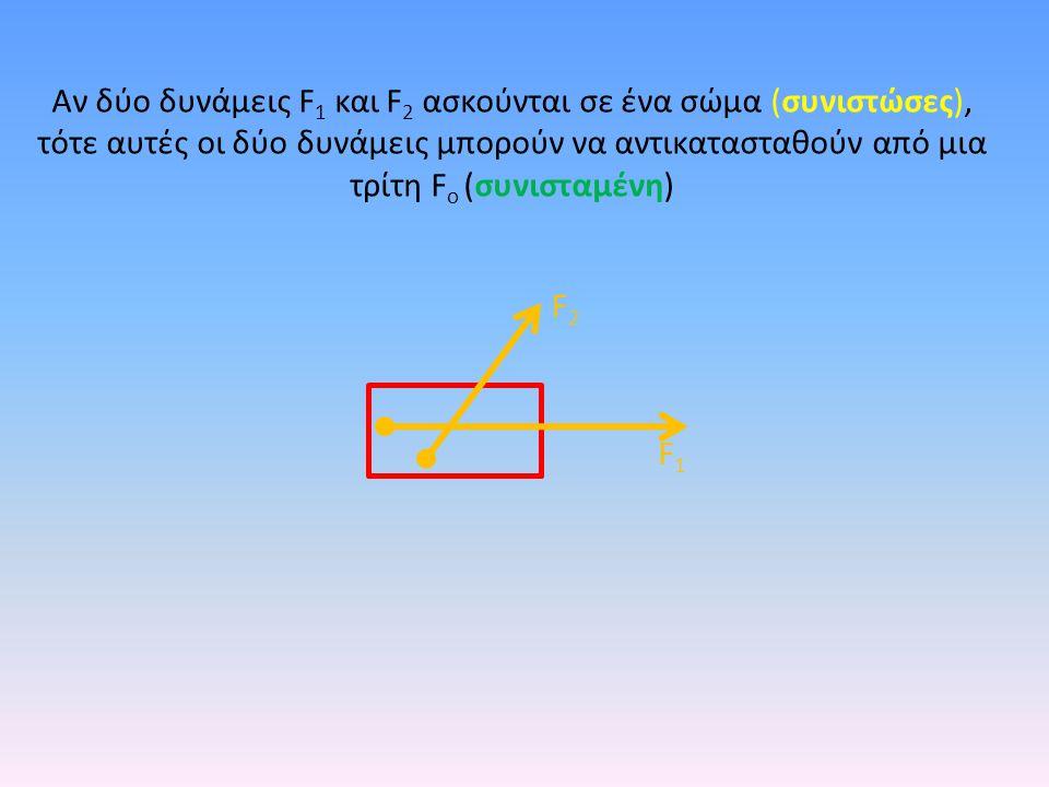 Αν δύο δυνάμεις F1 και F2 ασκούνται σε ένα σώμα (συνιστώσες), τότε αυτές οι δύο δυνάμεις μπορούν να αντικατασταθούν από μια τρίτη Fο (συνισταμένη)