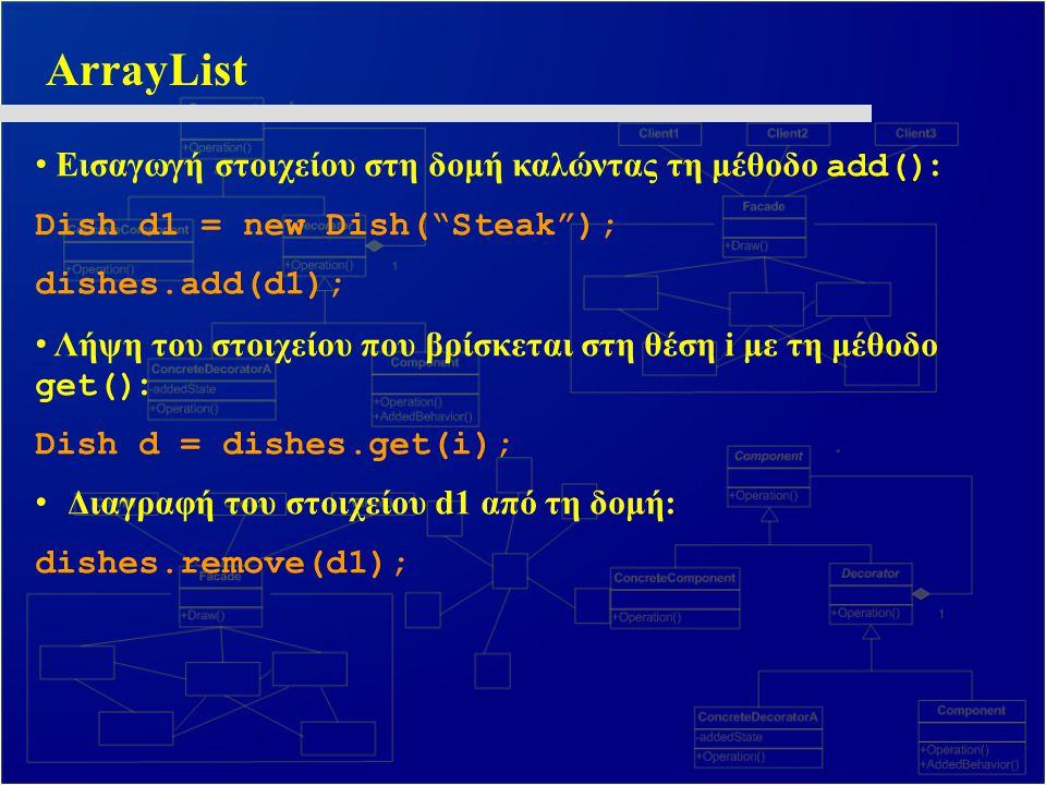 ArrayList Εισαγωγή στοιχείου στη δομή καλώντας τη μέθοδο add():