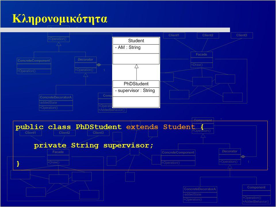 Κληρονομικότητα public class PhDStudent extends Student {