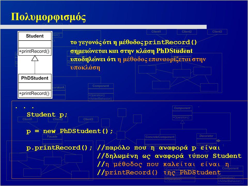 Πολυμορφισμός το γεγονός ότι η μέθοδος printRecord() σημειώνεται και στην κλάση PhDStudent. υποδηλώνει ότι η μέθοδος επαναορίζεται στην υποκλάση.