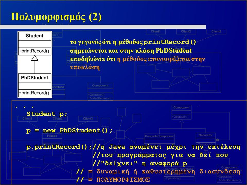 Πολυμορφισμός (2) το γεγονός ότι η μέθοδος printRecord() σημειώνεται και στην κλάση PhDStudent. υποδηλώνει ότι η μέθοδος επαναορίζεται στην υποκλάση.