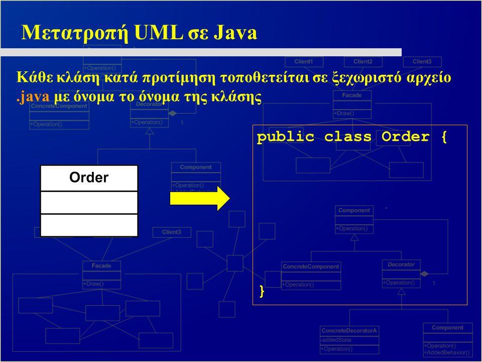 Μετατροπή UML σε Java Κάθε κλάση κατά προτίμηση τοποθετείται σε ξεχωριστό αρχείο .java με όνομα το όνομα της κλάσης.