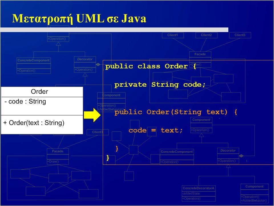 Μετατροπή UML σε Java public class Order { private String code;