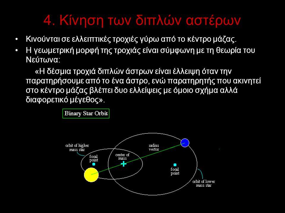 4. Κίνηση των διπλών αστέρων