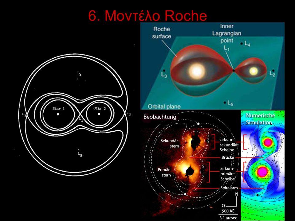 6. Μοντέλο Roche