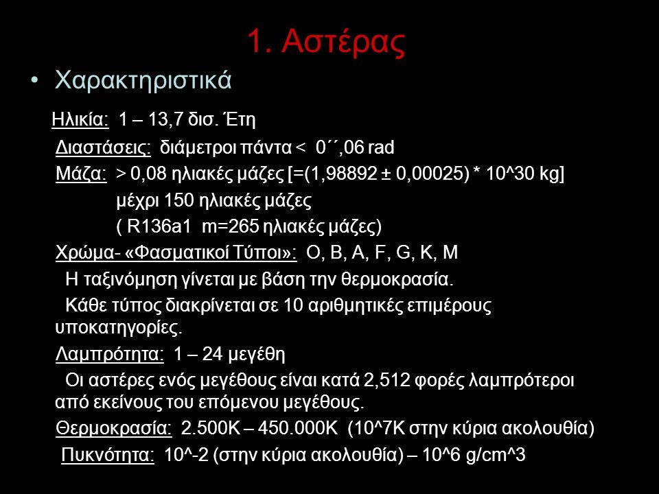 1. Αστέρας Χαρακτηριστικά Ηλικία: 1 – 13,7 δισ. Έτη