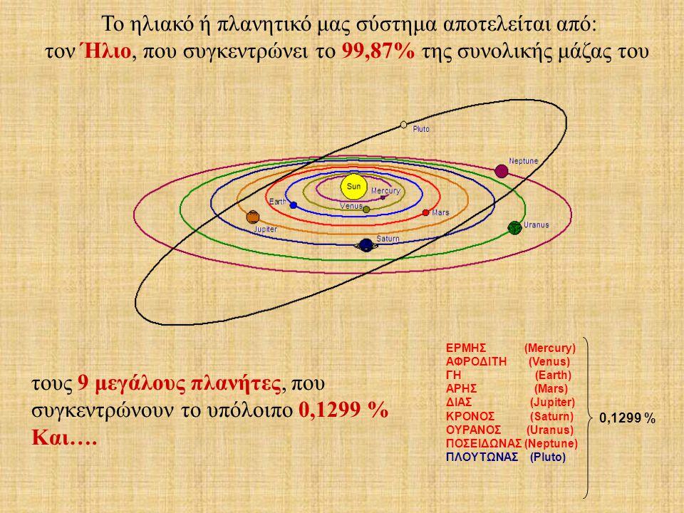 Το ηλιακό ή πλανητικό μας σύστημα αποτελείται από:
