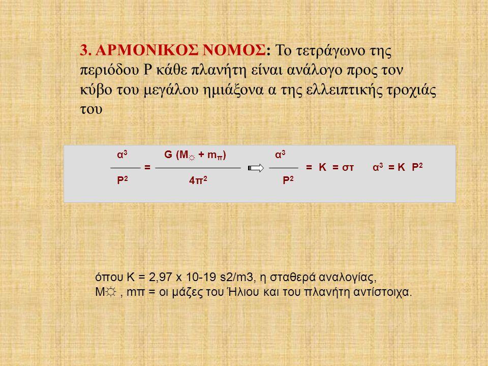 3. ΑΡΜΟΝΙΚΟΣ ΝΟΜΟΣ: Το τετράγωνο της περιόδου P κάθε πλανήτη είναι ανάλογο προς τον κύβο του μεγάλου ημιάξονα α της ελλειπτικής τροχιάς του