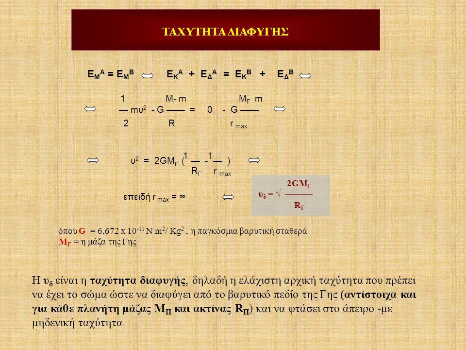 ΤΑΧΥΤΗΤΑ ΔΙΑΦΥΓΗΣ 1 1 RΓ r max επειδή r max = ∞