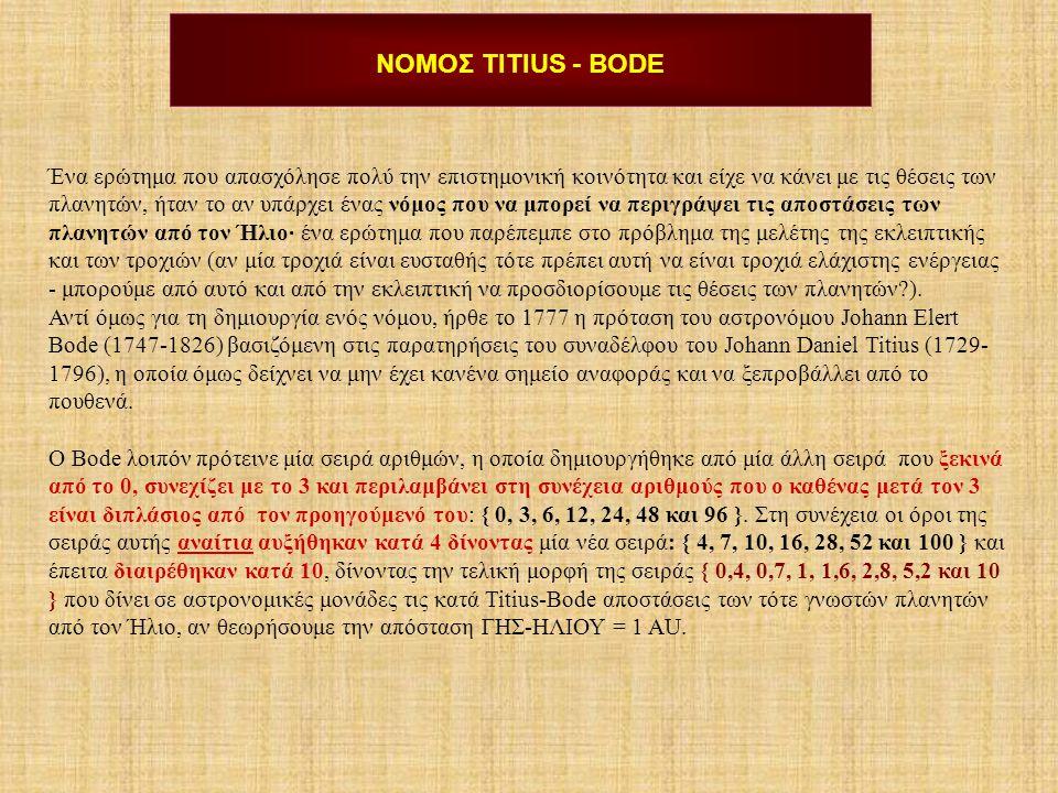 ΝΟΜΟΣ TITIUS - BODE