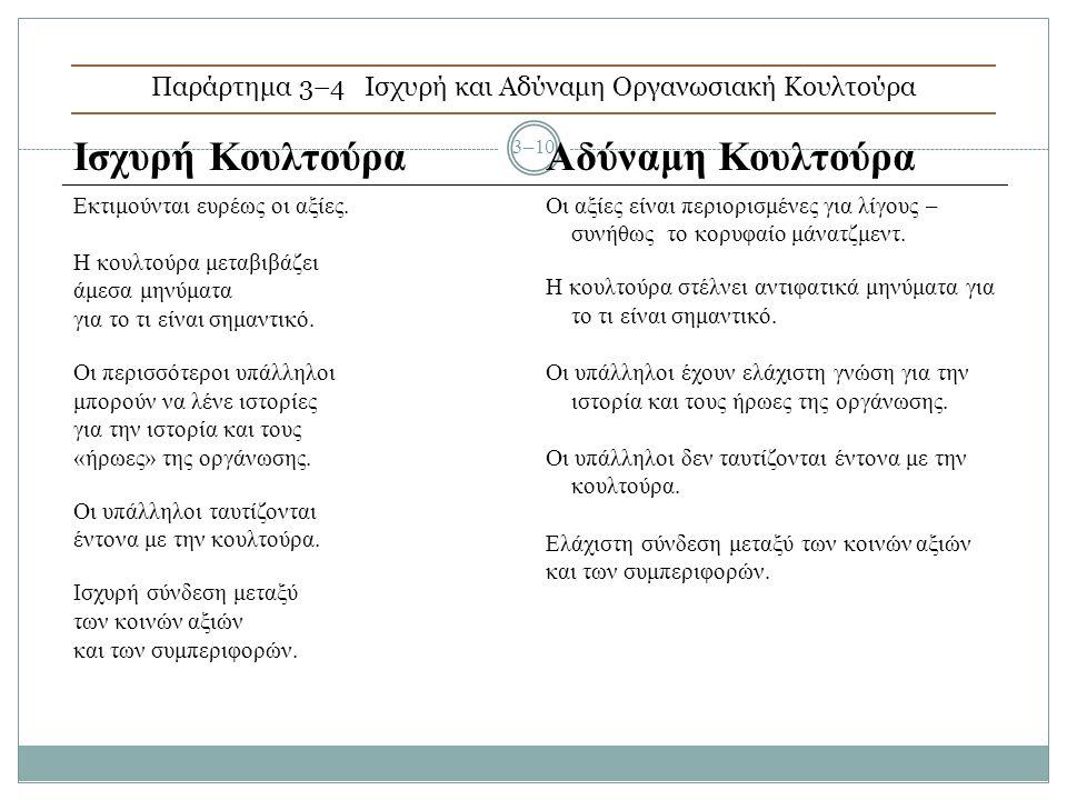 Παράρτημα 3–4 Ισχυρή και Αδύναμη Οργανωσιακή Κουλτούρα