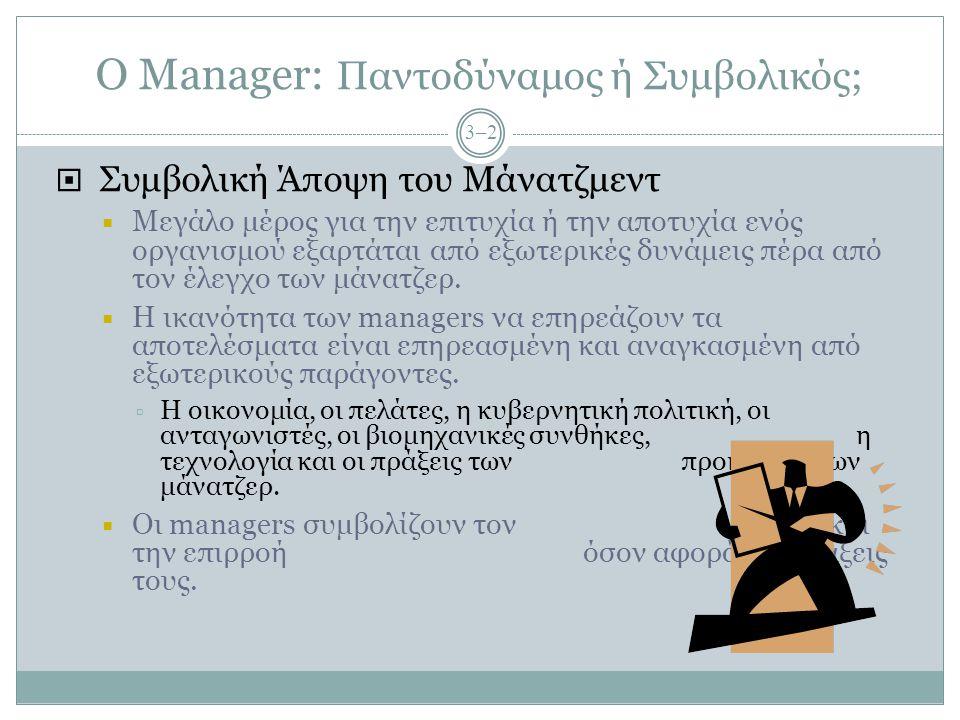 Ο Manager: Παντοδύναμος ή Συμβολικός;
