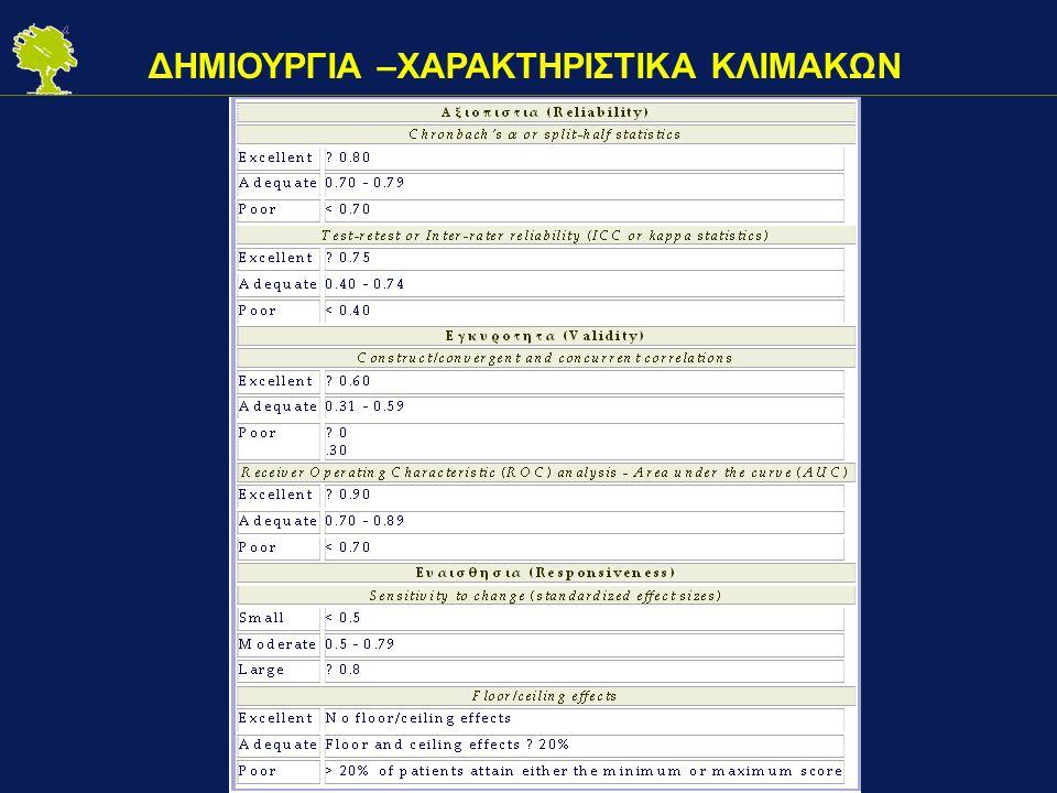 ΔΗΜΙΟΥΡΓΙΑ –ΧΑΡΑΚΤΗΡΙΣΤΙΚΑ ΚΛΙΜΑΚΩΝ