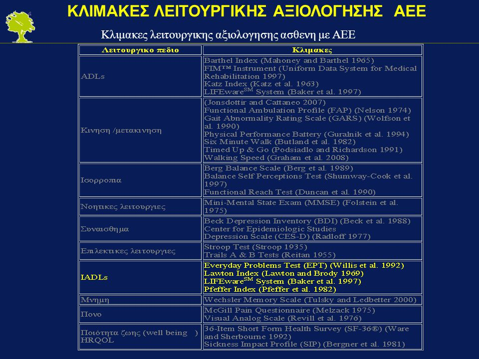 ΚΛΙΜΑΚΕΣ ΛΕΙΤΟΥΡΓΙΚΗΣ ΑΞΙΟΛΟΓΗΣΗΣ ΑΕΕ