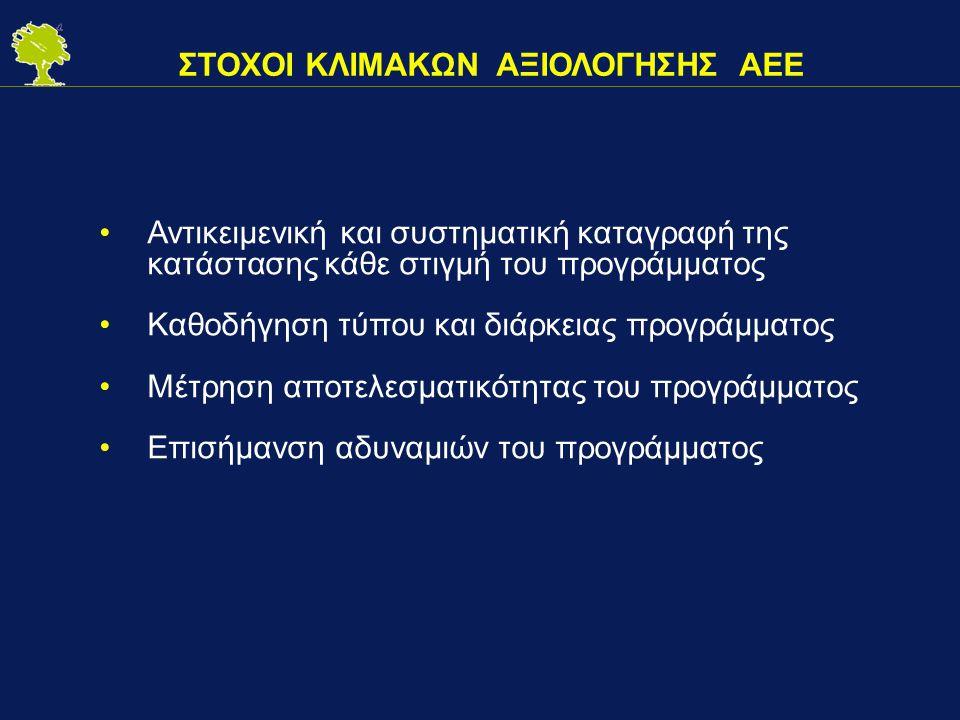 ΣΤΟΧΟΙ ΚΛΙΜΑΚΩΝ ΑΞΙΟΛΟΓΗΣΗΣ ΑΕΕ