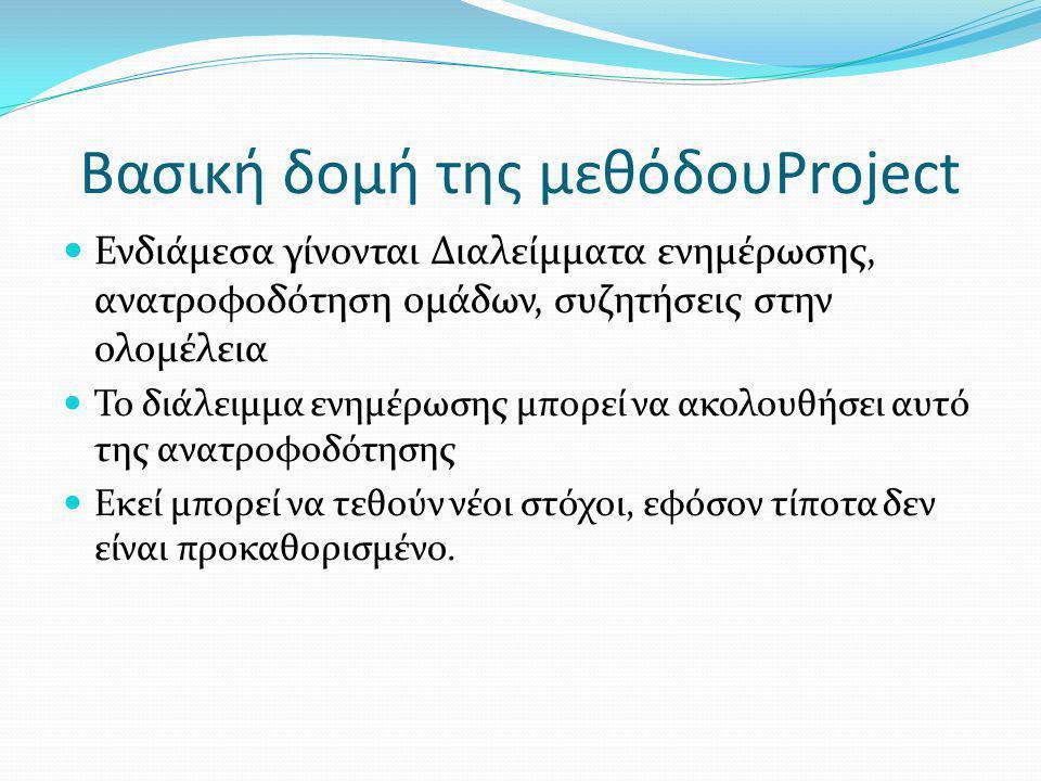 Βασική δομή της μεθόδουProject