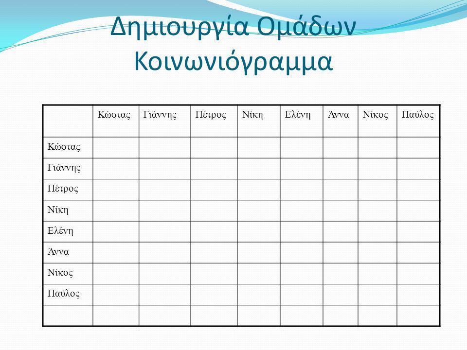 Δημιουργία Ομάδων Κοινωνιόγραμμα