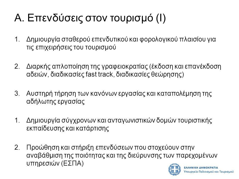 Α. Επενδύσεις στον τουρισμό (Ι)