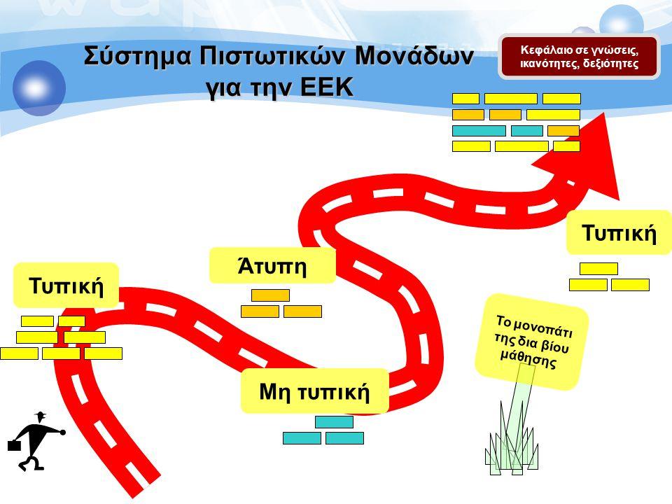 Σύστημα Πιστωτικών Μονάδων για την ΕΕΚ