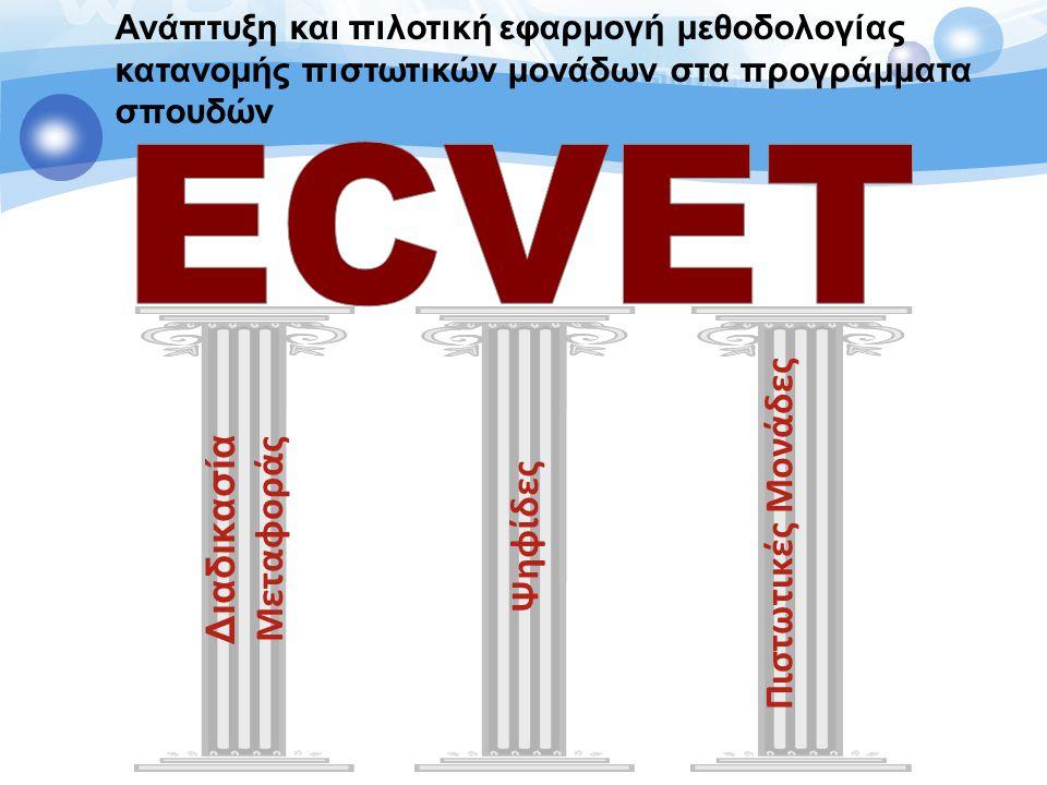 ECVET Πιστωτικές Μονάδες Διαδικασία Μεταφοράς Ψηφίδες