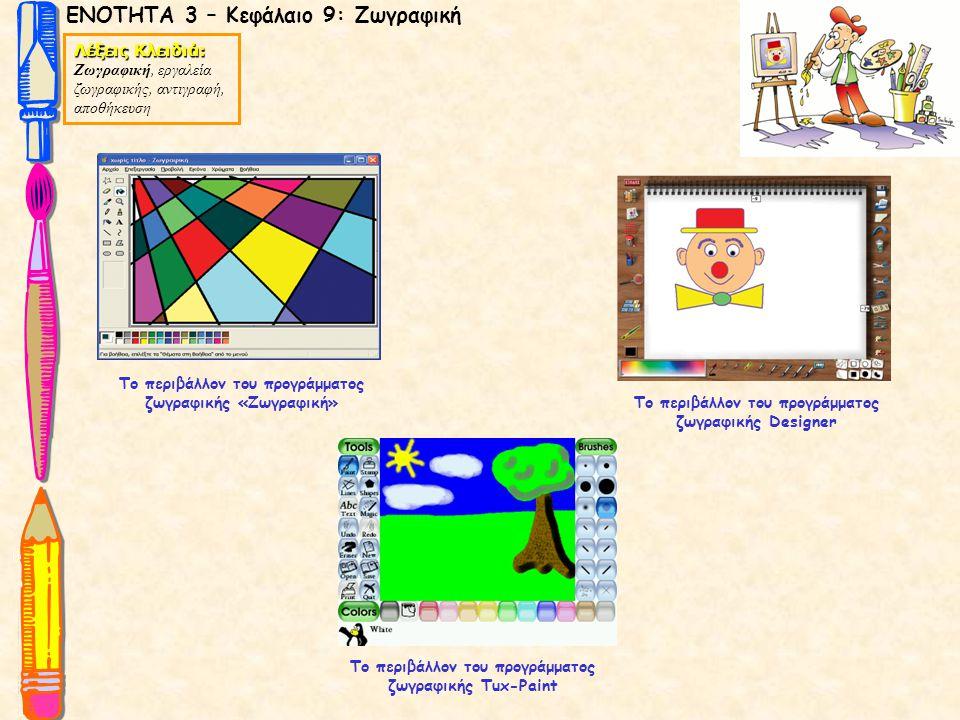 ΕΝΟΤΗΤΑ 3 – Κεφάλαιο 9: Ζωγραφική