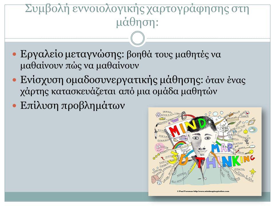 Συμβολή εννοιολογικής χαρτογράφησης στη μάθηση: