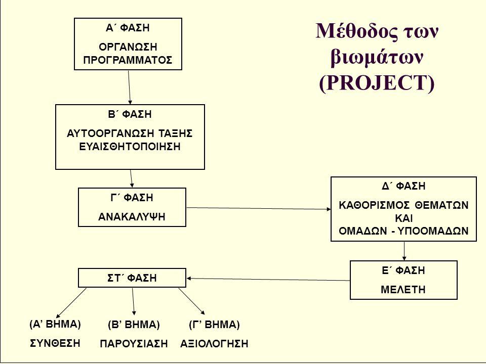Μέθοδος των βιωμάτων (PROJECT)