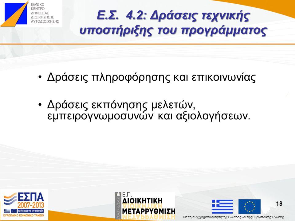Ε.Σ. 4.2: Δράσεις τεχνικής υποστήριξης του προγράμματος
