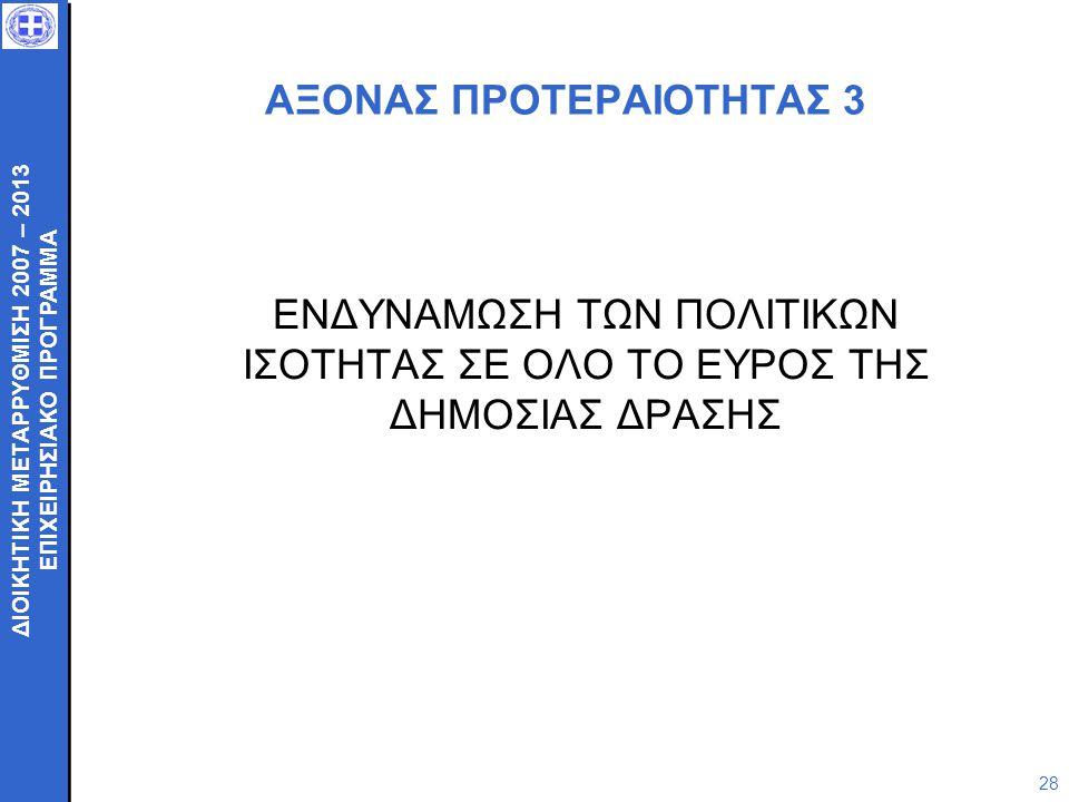 ΑΞΟΝΑΣ ΠΡΟΤΕΡΑΙΟΤΗΤΑΣ 3