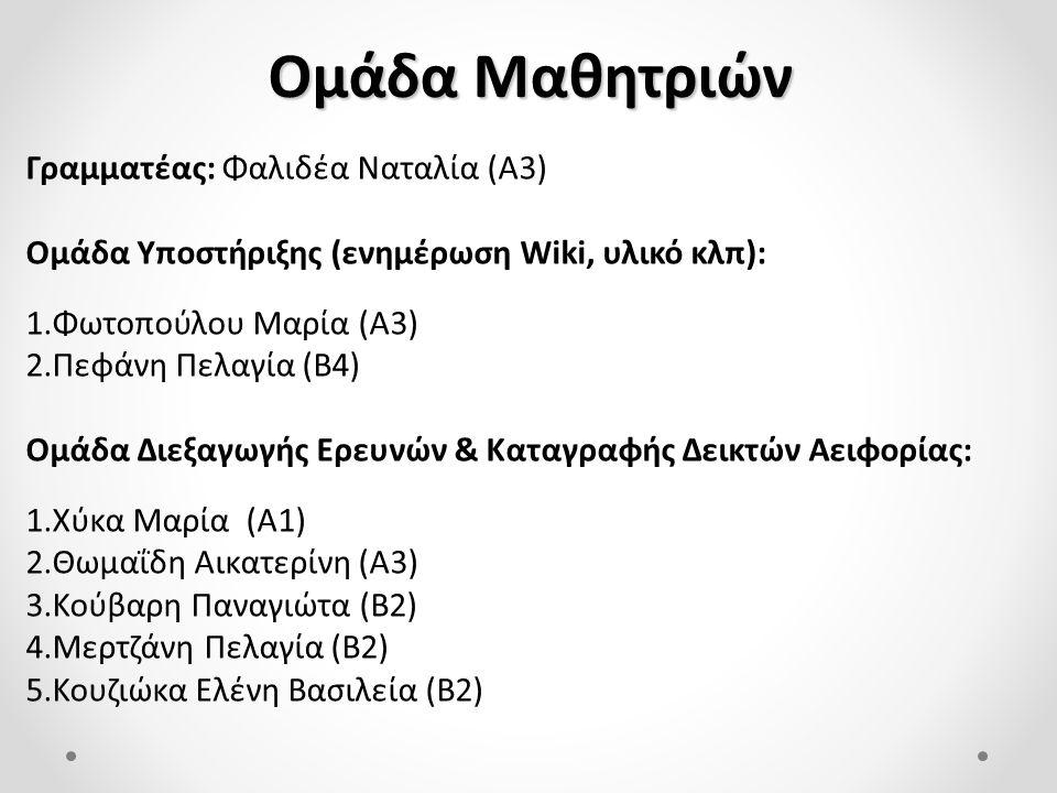 Ομάδα Μαθητριών Γραμματέας: Φαλιδέα Ναταλία (Α3)