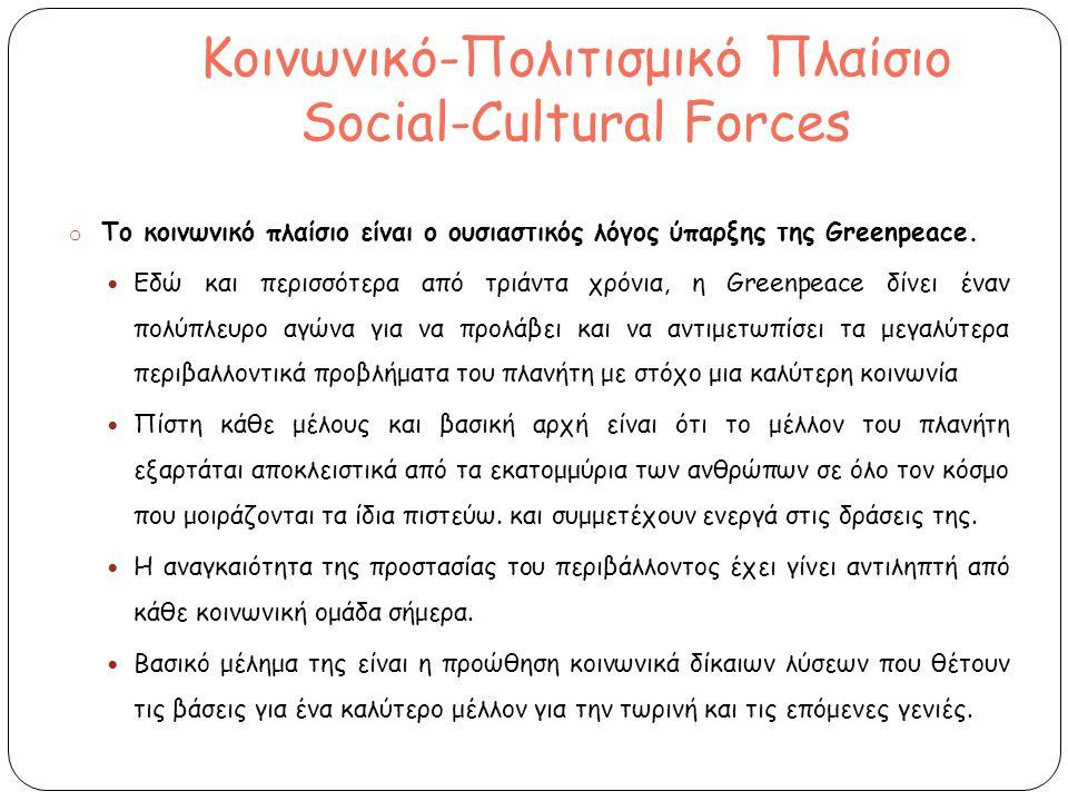 Κοινωνικό-Πολιτισμικό Πλαίσιο Social-Cultural Forces