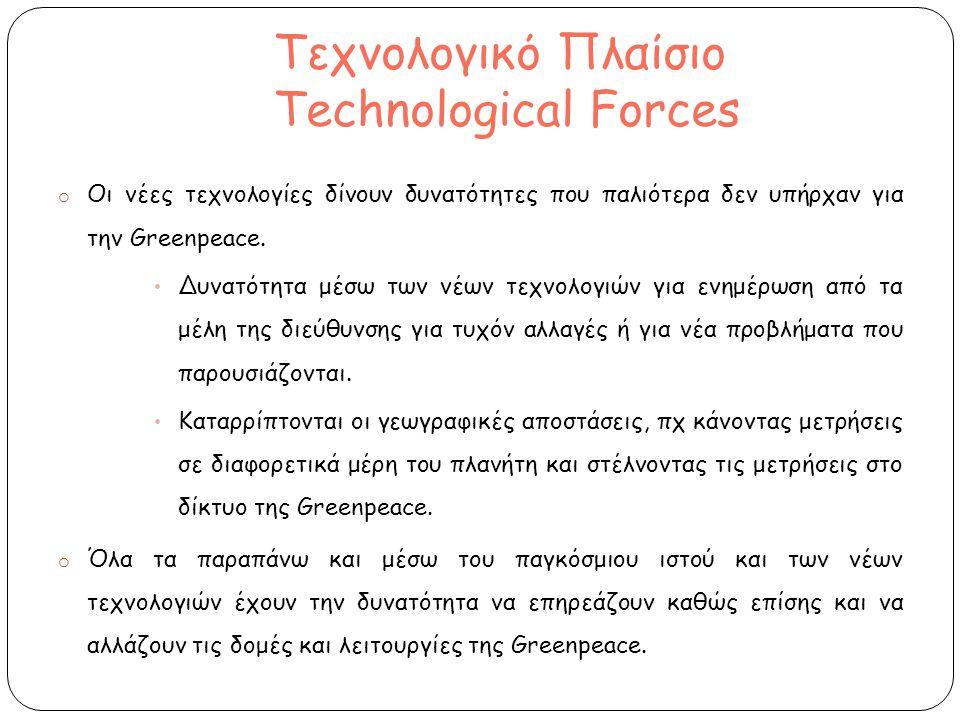 Τεχνολογικό Πλαίσιο Technological Forces